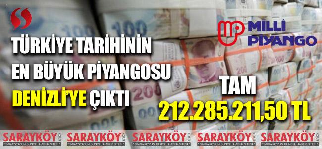 Türkiye tarihinin en büyük piyangosu Denizli'ye çıktı. Tam 212.285.211,50 tl