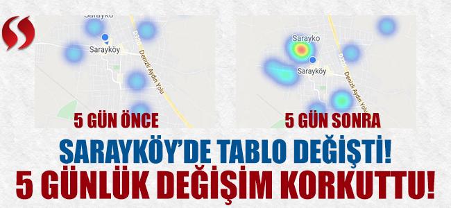 Sarayköy'de korona tablosundaki değişim korkuttu!