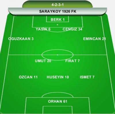 SARAYKÖY 1926 FK KAZANMAK İÇİN SAHADA